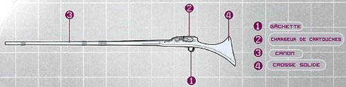 Fusil de chasse 6-2Aug2