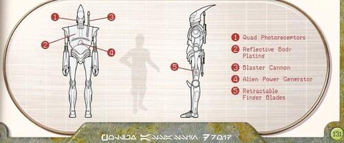 Droïde assassin série A