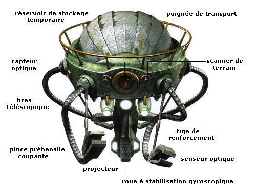 Droïde de Recyclage Gyrowheel 1.42.08