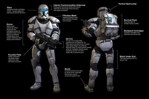 Soldat Clone : Commando