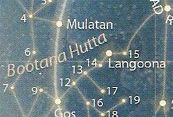 Huloon (planète)