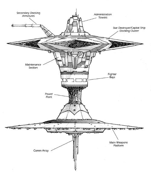 Plateforme spatiale de défense Derilyn